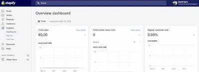 Cómo ver las visitas y las ventas de tu tienda online de Shopify