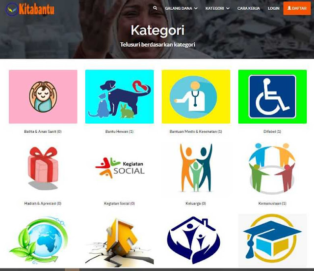 Source Code Website Penggalangan Dana dan Donasi Online