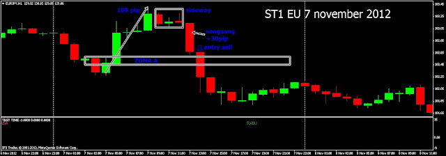 Trading system tbst