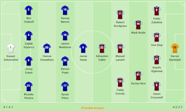 Prediksi Leicester City vs West Ham United — 23 Januari 2020