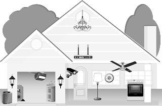 Home Automation Examples