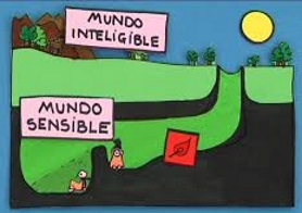 Mundo sensible y mundo inteligible
