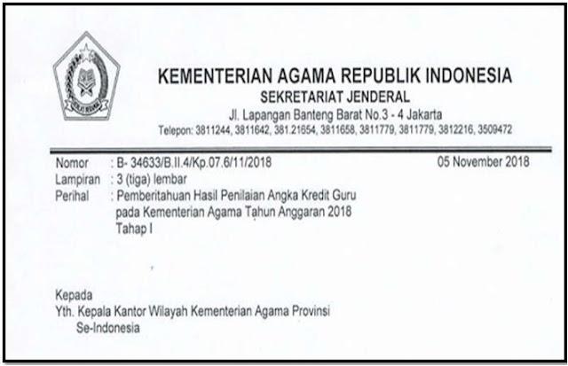Pemberitahuan Hasil PAK Guru Kementerian Agama Tahun 2018 Tahap 1