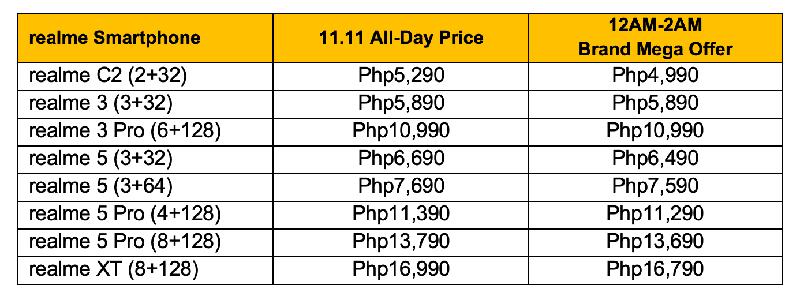 Realme Lazada 11.11 prices