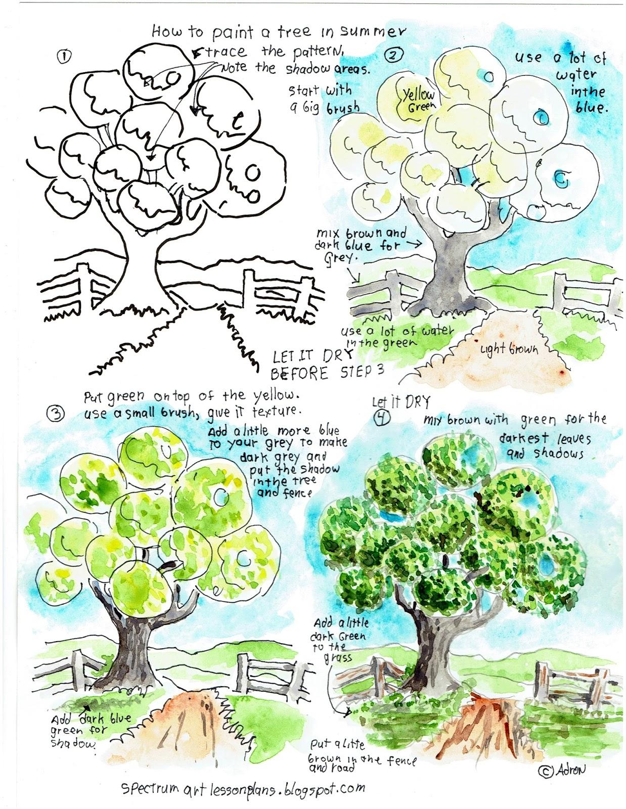 Adron's Art Lesson Plans: Printable Watercolor Painting ...