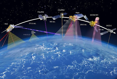 How Satellite stay in orbit, Satellite is the artificial body which placed in orbit around earth or any other planet to collect the information and communication.