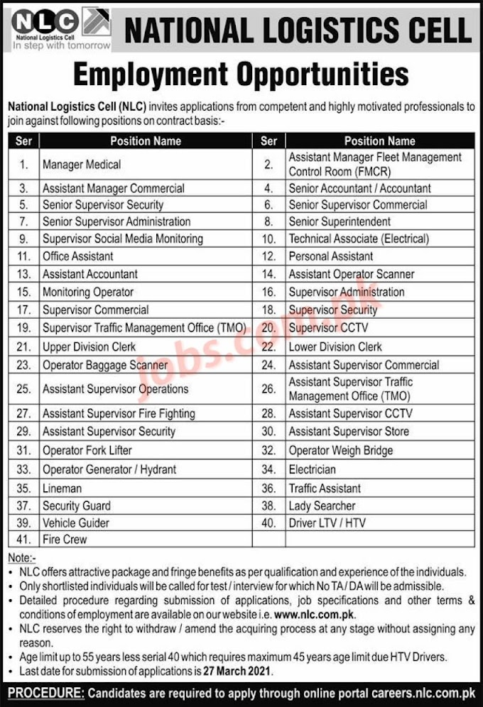 NLC Jobs 2021 for Supervisors, Assistant Supervisors, Clerks, Accounts, Office Staff, Engineering, Admin, Technical and Support Staff