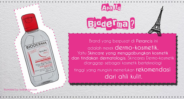 Bioderma+Sensibio+review