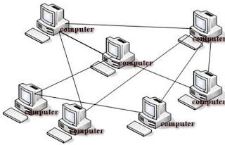pengertian topologi jaringan extended star pengertian topologi jaringan pohon