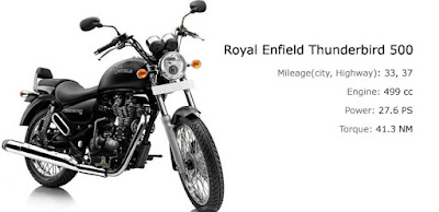 Royal Enfield Thunderbird 500 engine power detail