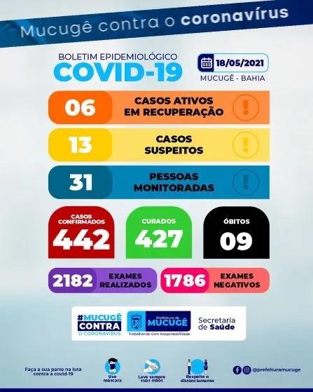 Mucugê tem um caso positivo da variante de coronavírus de Manaus