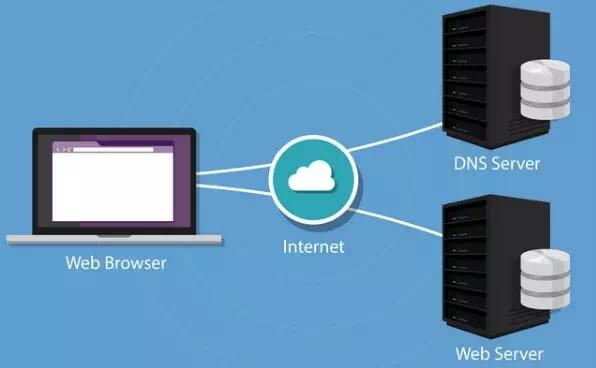 Cara Mengganti DNS di Windows 10-2