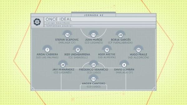 Málaga, Lombán y Scepovic en el once ideal de la jornada 42