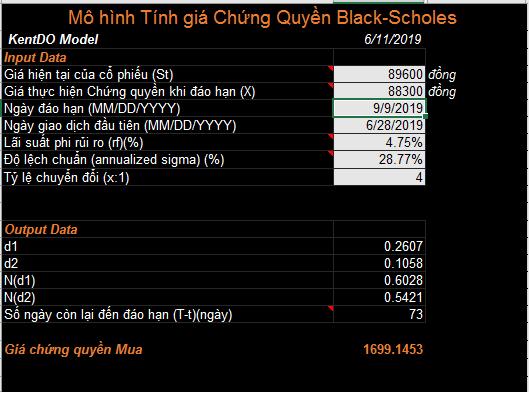 Mô hình định giá chứng quyền Black-Scholes