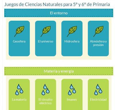 http://www.mundoprimaria.com/juegos-conocimiento-del-medio/juegos-de-ciencias-naturales-5o-y-6o-de-primaria/