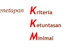 Aplikasi Sederhana Menentukan Kriteria Ketuntasan Minimal (KKM) Format Excel