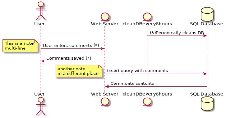 Pytm : A Pythonic Framework For Threat Modeling