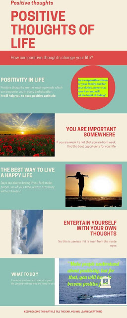 Infographic about Positive thoughts