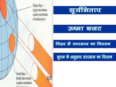 सूर्याभिताप | सूर्यातप क्या होता है |Insolation  in Hindi