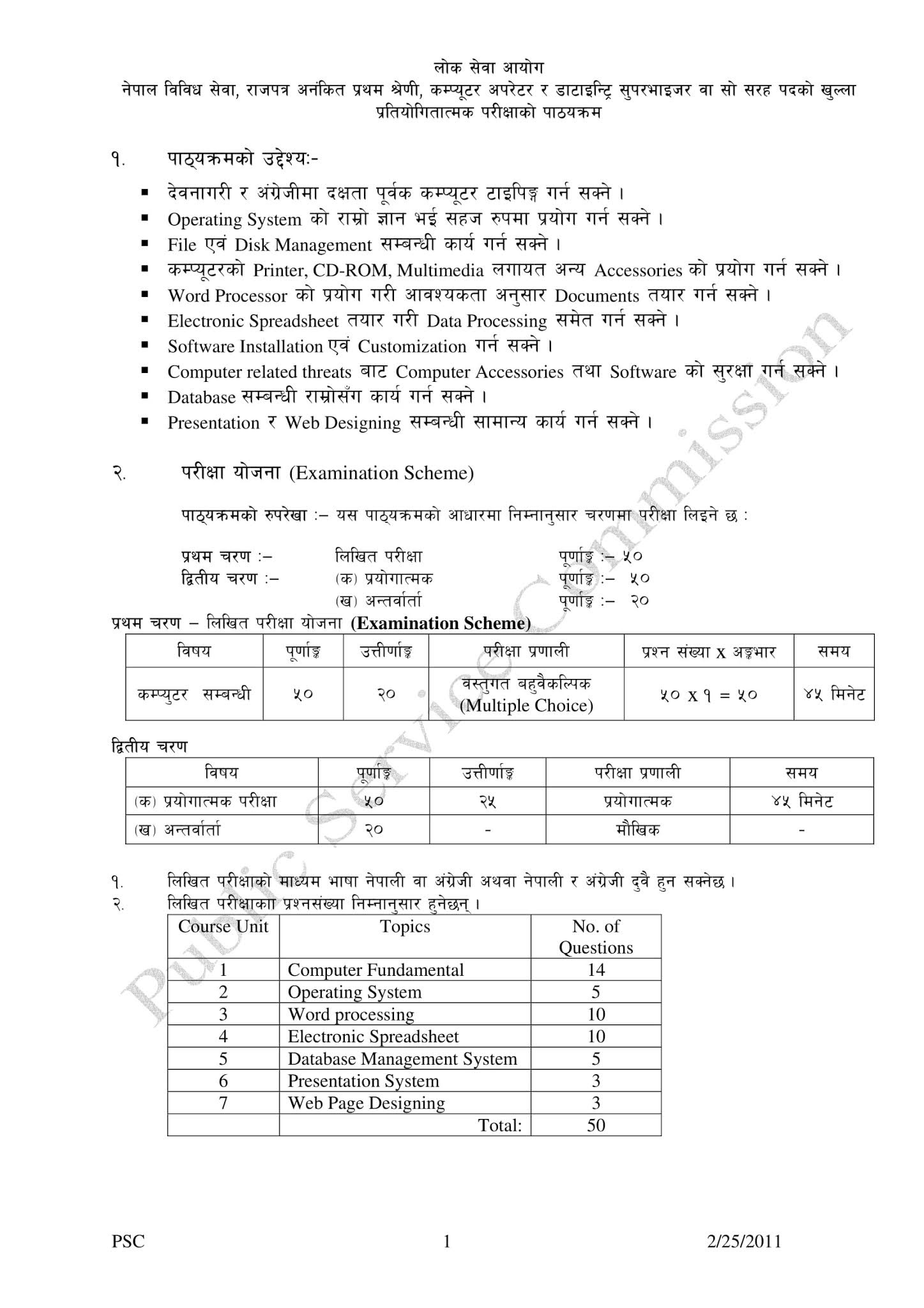 Syllabus Of Computer Operator Non Gazetted First Class For Sangh