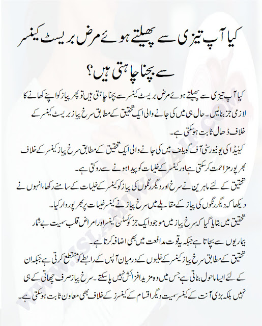 Breast Cancer Awareness In Urdu
