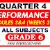 SECOND PERFORMANCE TASK GRADE 6 Q4