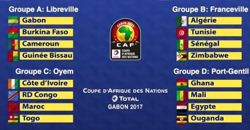 Maroc, Côte-d'Ivoire, Togo et RD Congo dans le groupe C de la Can 2017.