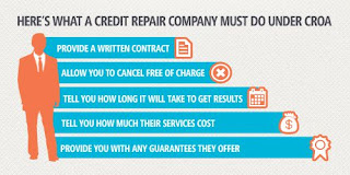 Credit Repair Questions & Answers