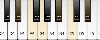 D# or E flat pentatonic scale