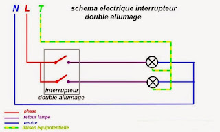 schema branchement cablage interrupteur allumage double. Black Bedroom Furniture Sets. Home Design Ideas