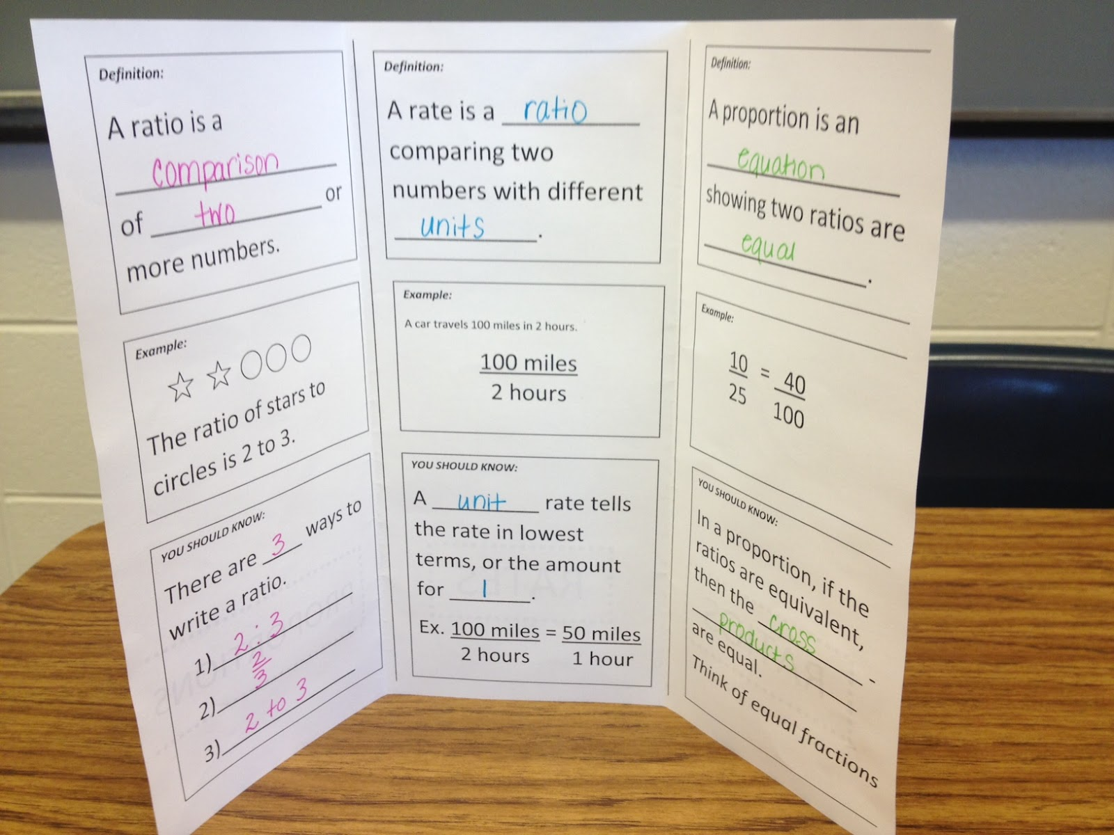 Middle School Math Rules Two Foldables Ratio Rate And Proportion And Measures Of Central