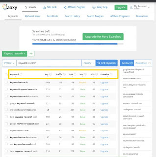 Best Keyword Research Tools (JAAXY)