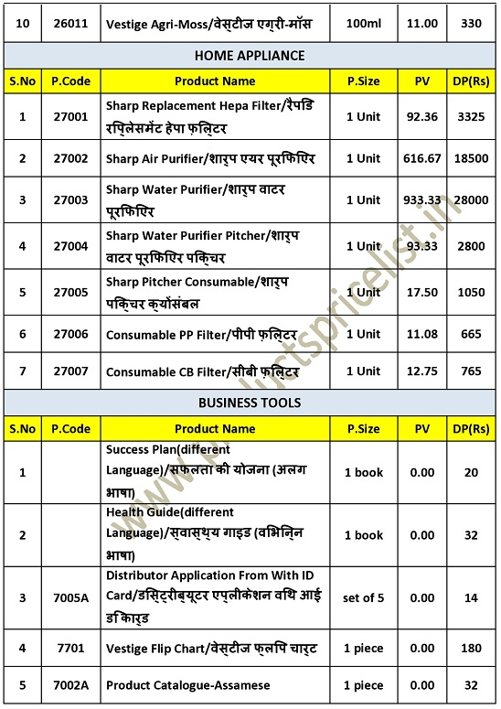 Products Price List Download Pdf New Vestige Dp Product Price