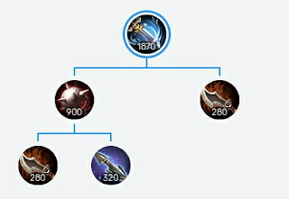 Windtalker recommended build Paquito