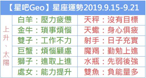【星吧Geo】星座運勢2019.9.15-9.21