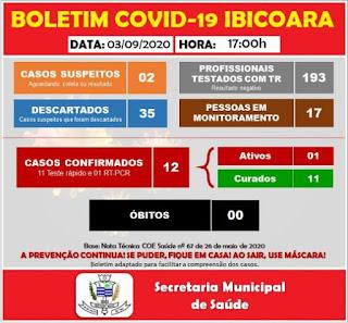 Ibicoara terá transporte intermunicipal suspenso devido ao Covid-19