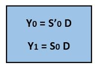 Kelas Informatika - Ekspresi Boolean Demultiplexer 1 to 2