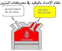 نظام الأمداد بالوقود في محركات البنزينpdf