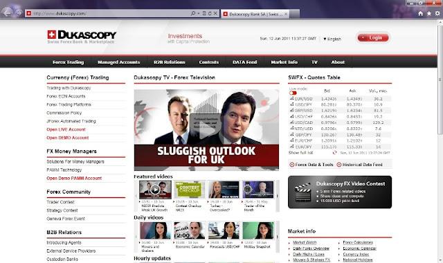 Forex sql database
