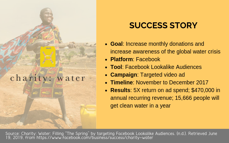 charity water social media campaign water Facebook