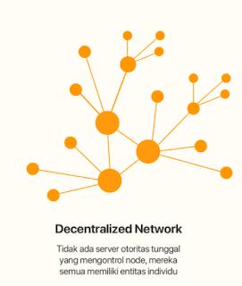 Mengenal Konsep Decentralized dan Centralized pada Crypto Currency (Tidak Terpusat VS Terpusat)