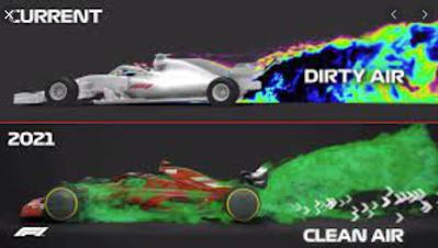 dirty air pada kendaraan