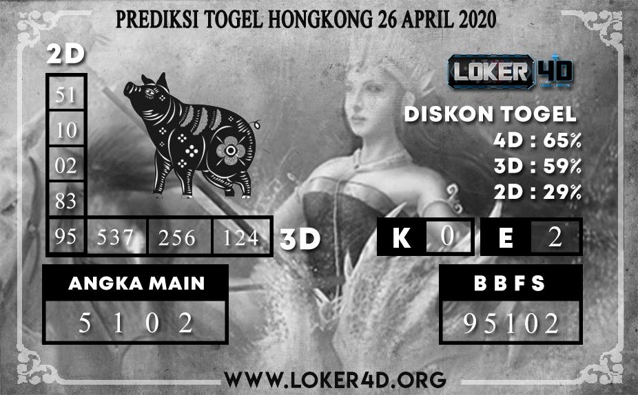 PREDIKSI TOGEL HONGKONG LOKER4D 26 APRIL 2020
