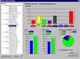 Cara Kontrol dan Akuisisi data Suhu menggunakan Mikrokontroler
