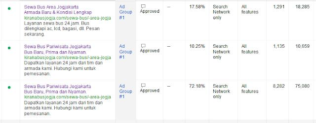 iklan-google-adwords-sukses