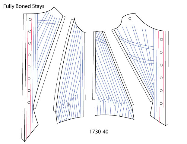 Here Are Several Boning Patterns From Original Stays In Chronological Order