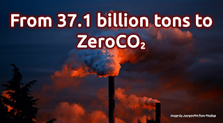 From 37.1 billion tons to ZeroCO2, Cost-effective offset of residual carbon emissions, Carbon-neutral website, GoForZeroCO2