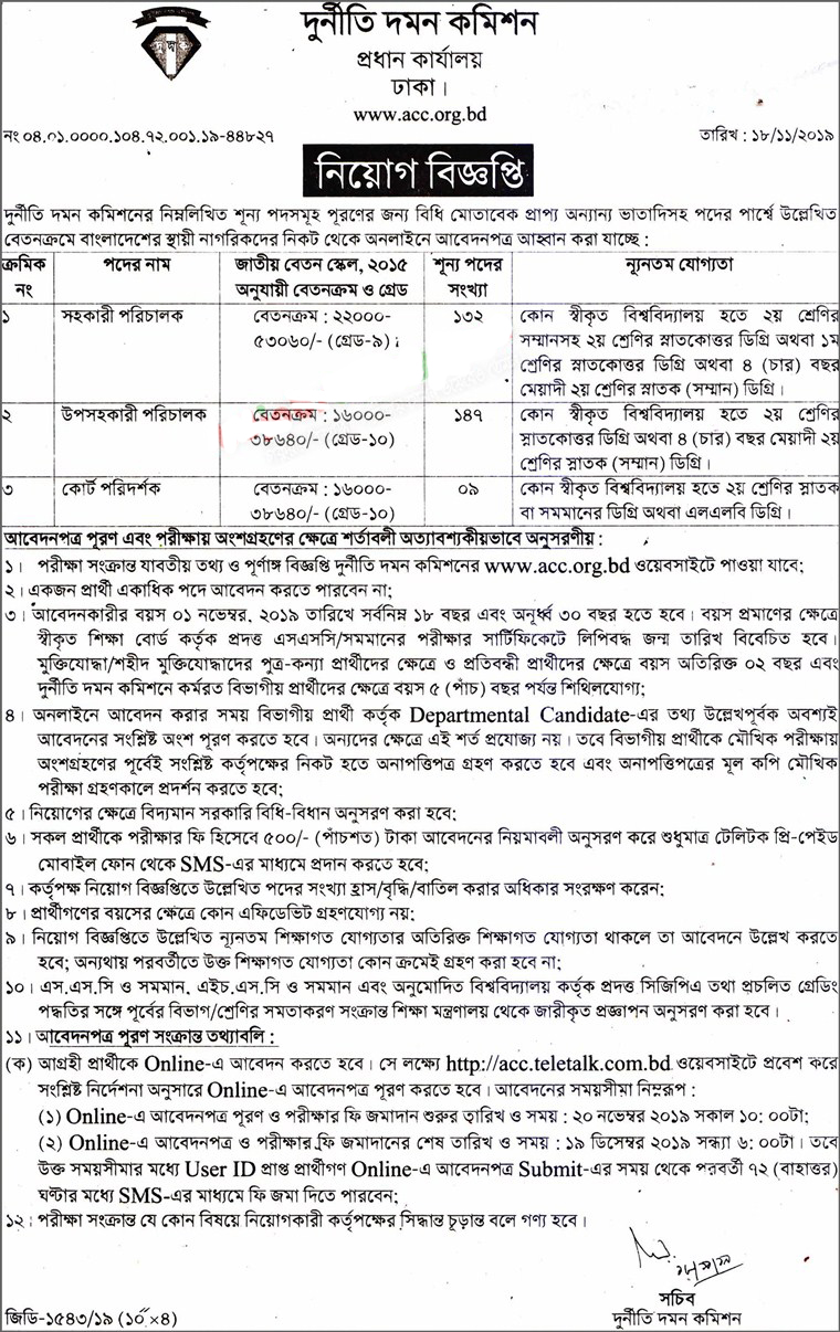 Anti Corruption Commission (ACC) Job Circular 2019
