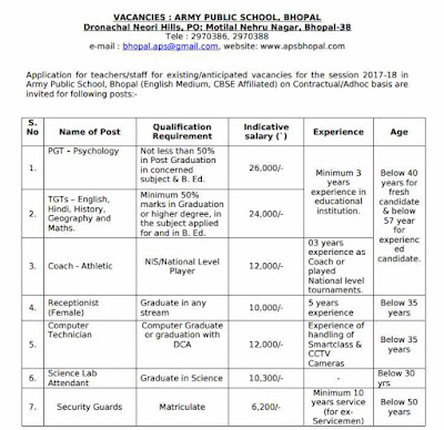 APS Bhopal Various PGT, TGT, Computer Technician Recruitment 2017 www.apsbhopal.com Apply Now