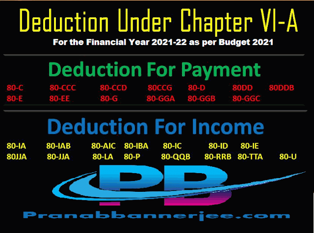Tax Exemption under Chapter VI-A